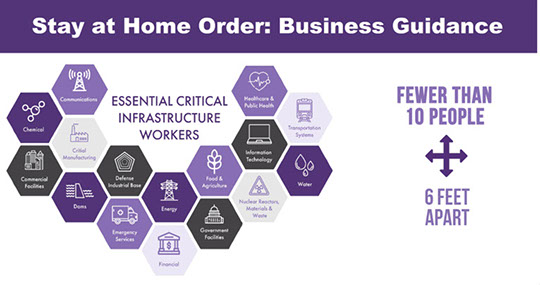 Essential Workers Stay at Home Order
